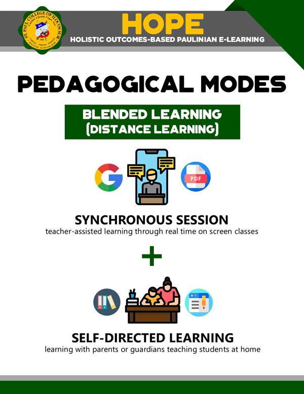 pedagogical mode infographic